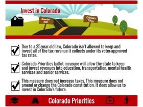 Colorado Priorities Fact Sheet