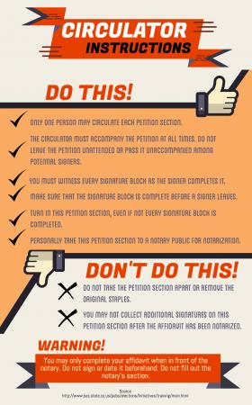 Circulator Instructions