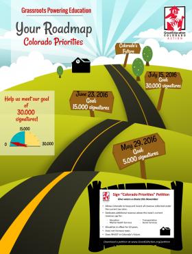 Colorado Priorities Goals
