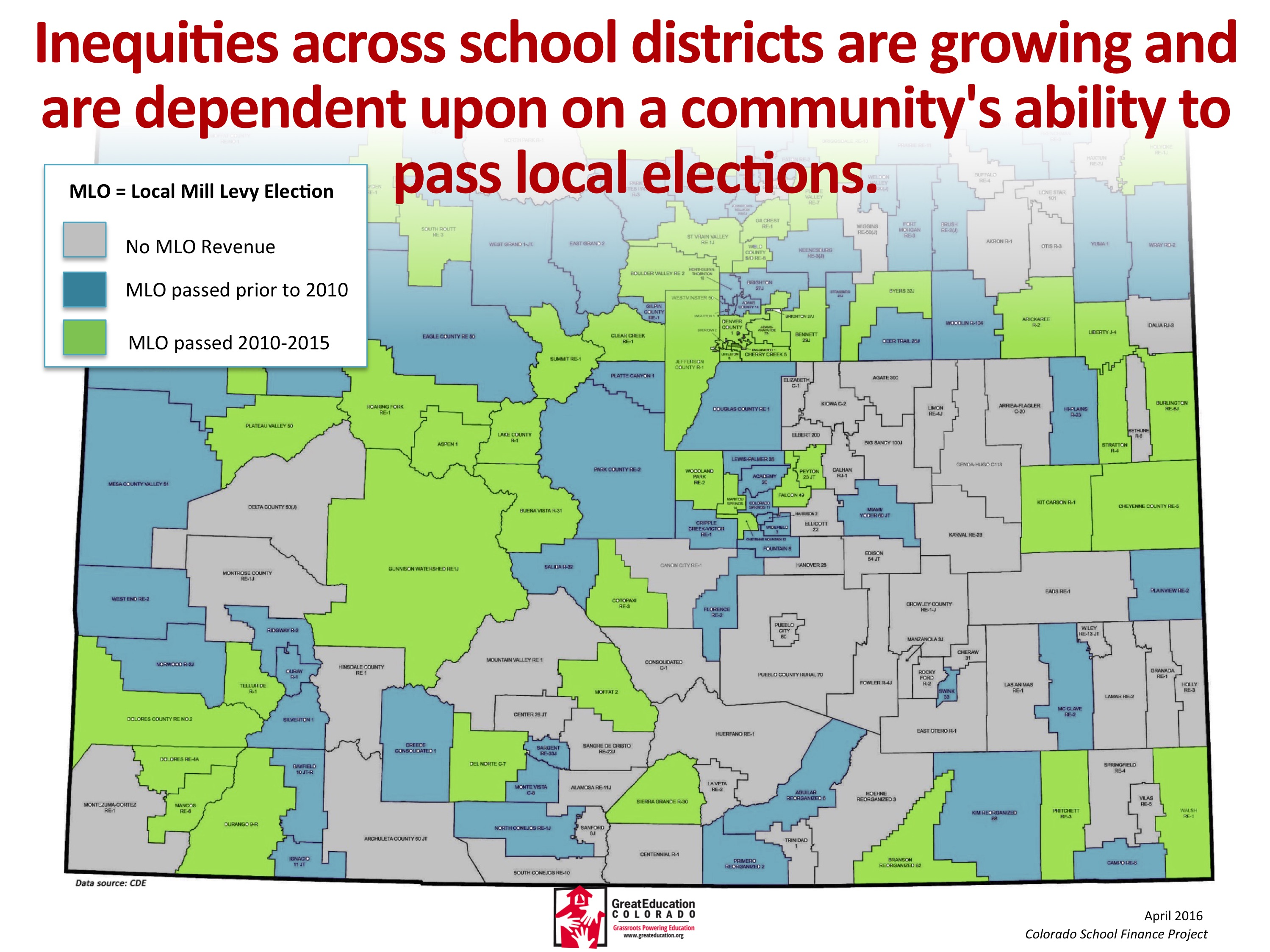 School District Inequities