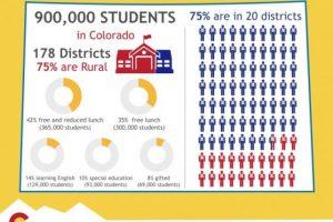 Colorado Quick Facts