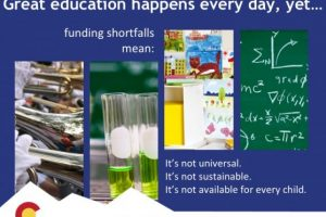 Great education happens every day, yet...