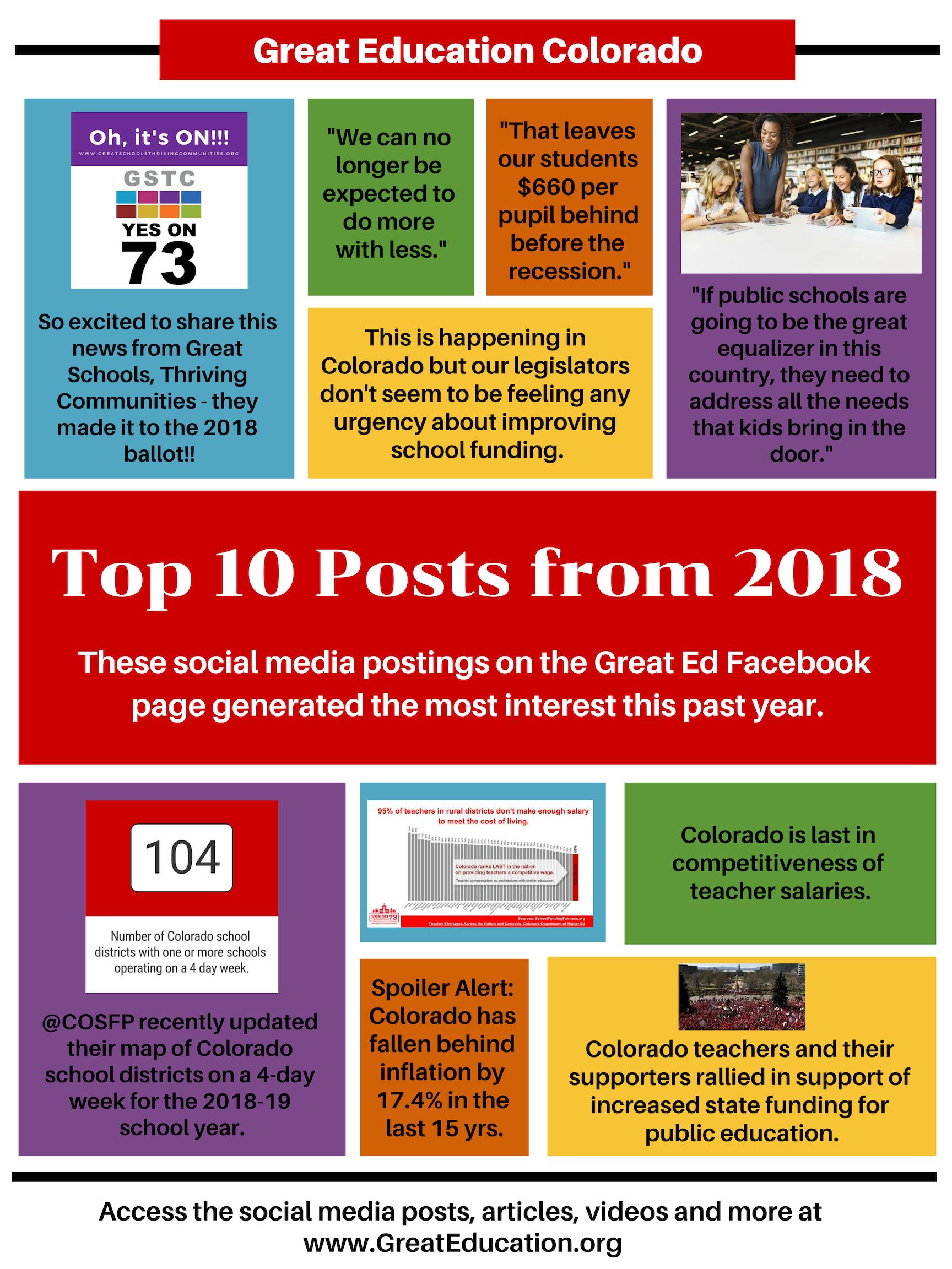 Great Education Colorado | 2018 Social Media Posts (1)