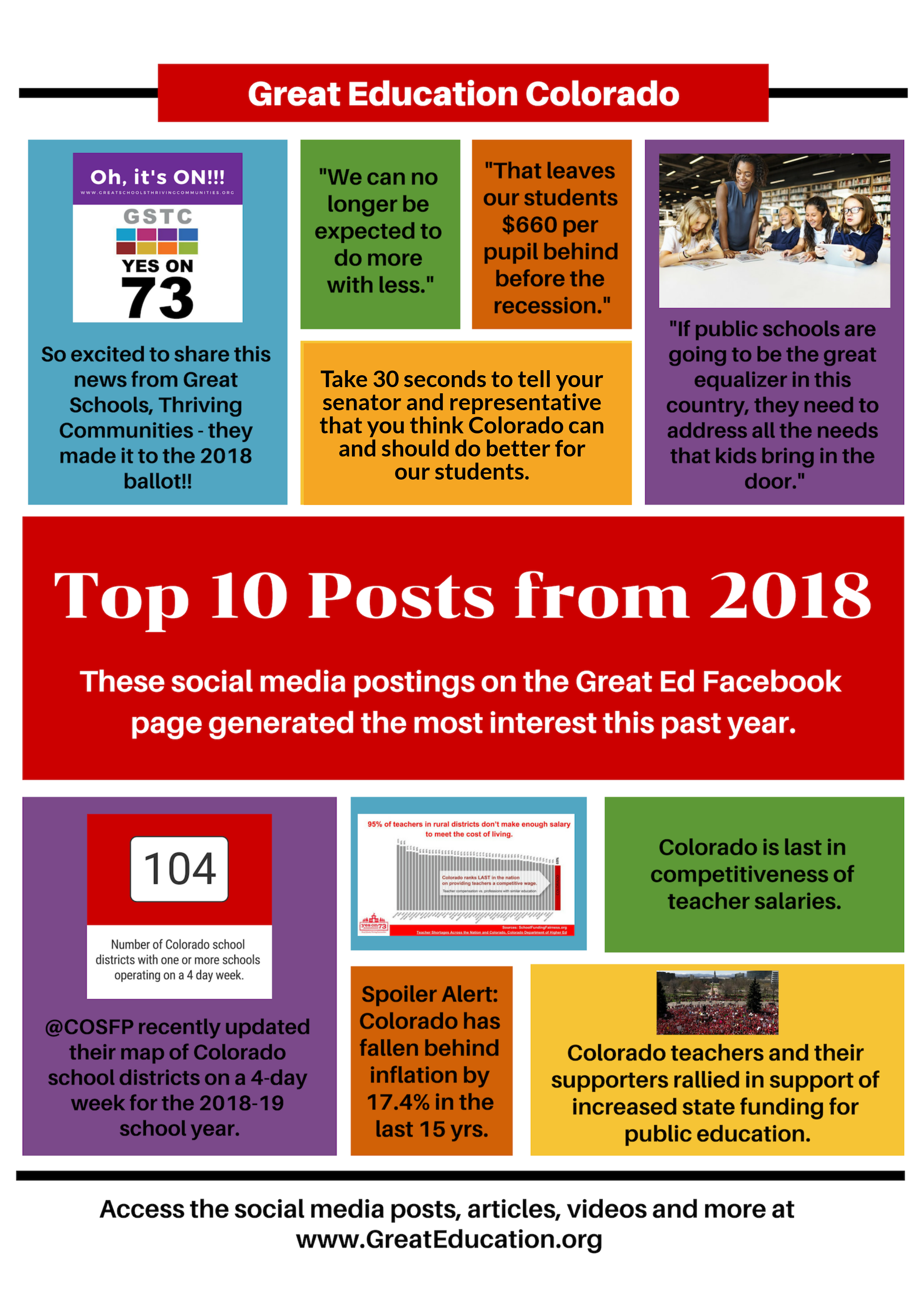 Top 10 on FB_2018