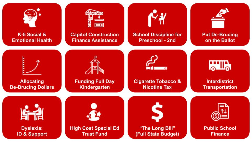 Legislative Scorecard Overview